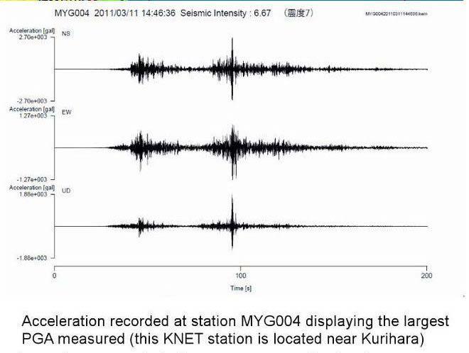 magyarmegmaradasert.hu/images/stories/kep-1/Fukushima/Fukushima_meroallomasok_eredmenyei.jpg