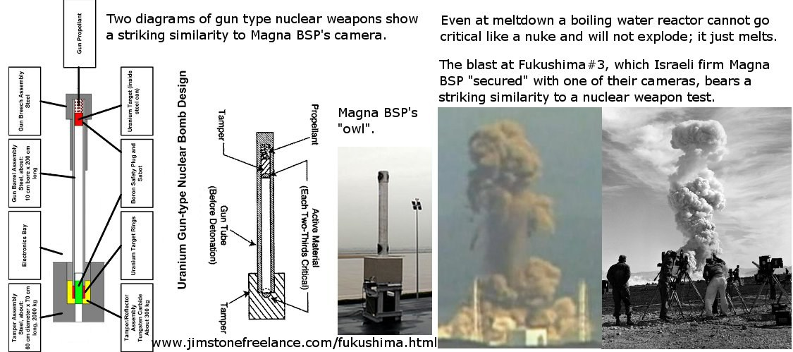 magyarmegmaradasert.hu/images/stories/kep-1/Fukushima/fukushima_biztonsagi_kamera.jpg