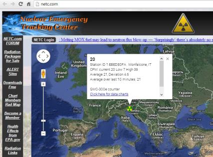 Olasz nukleáris sugárzás